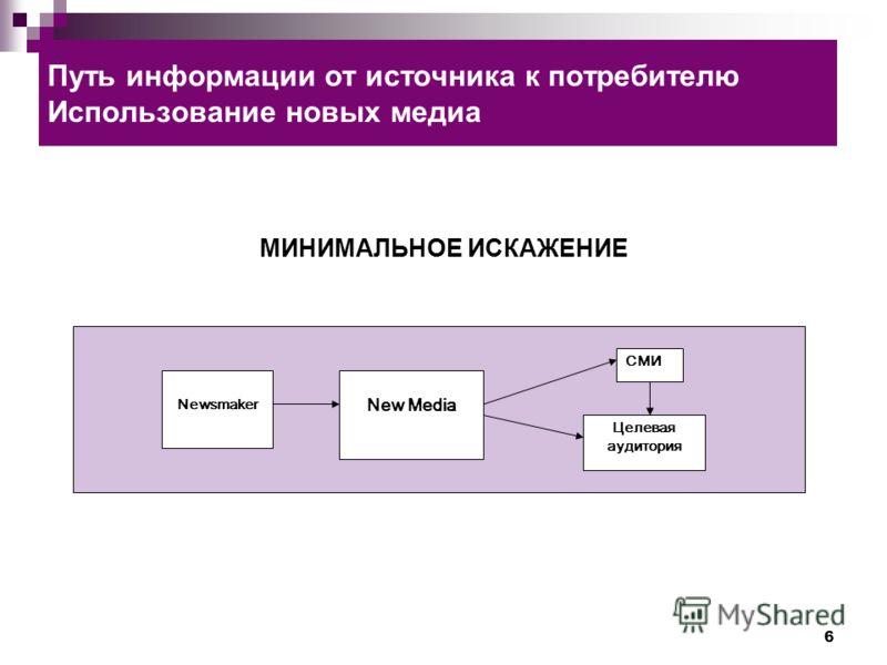6 Путь информации от источника к потребителю Использование новых медиа МИНИМАЛЬНОЕ ИСКАЖЕНИЕ Newsmaker New Media СМИ Целевая аудитория