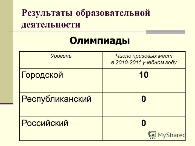 Результаты образовательной деятельности Олимпиады УровеньЧисло призовых мест в 2010-2011 учебном году Городской10 Республиканский0 Российский0