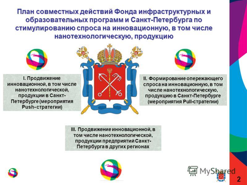 2 I. Продвижение инновационной, в том числе нанотехнологической, продукции в Санкт- Петербурге (мероприятия Push- стратегии) II. Формирование опережающего спроса на инновационную, в том числе нанотехнологическую, продукцию в Санкт-Петербурге (меропри