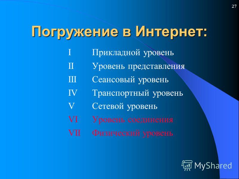 27 Погружение в Интернет: IПрикладной уровень IIУровень представления IIIСеансовый уровень IVТранспортный уровень VСетевой уровень VIУровень соединения VIIФизический уровень