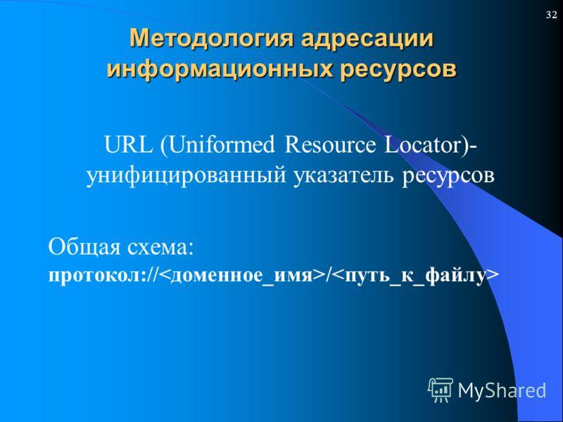 32 Методология адресации информационных ресурсов URL (Uniformed Resource Locator)- унифицированный указатель ресурсов Общая схема: протокол:// /