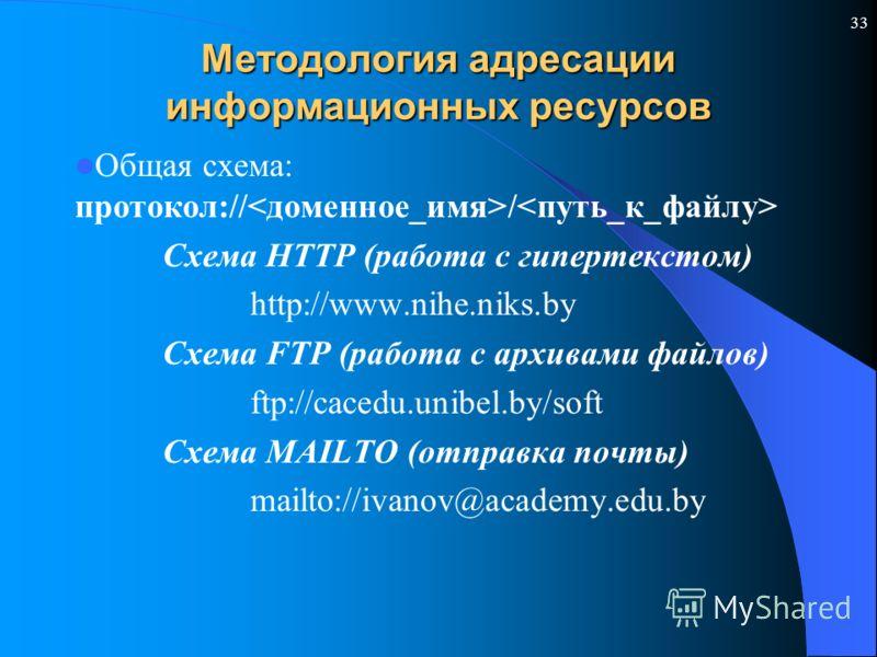 33 Методология адресации информационных ресурсов Общая схема: протокол:// / Схема HTTP (работа с гипертекстом) http://www.nihe.niks.by Схема FTP (работа с архивами файлов) ftp://cacedu.unibel.by/soft Схема MAILTO (отправка почты) mailto://ivanov@acad