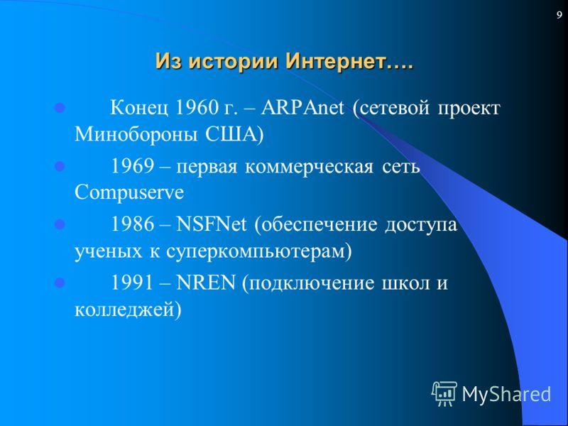 9 Из истории Интернет…. Конец 1960 г. – ARPAnet (сетевой проект Минобороны США) 1969 – первая коммерческая сеть Compuserve 1986 – NSFNet (обеспечение доступа ученых к суперкомпьютерам) 1991 – NREN (подключение школ и колледжей)
