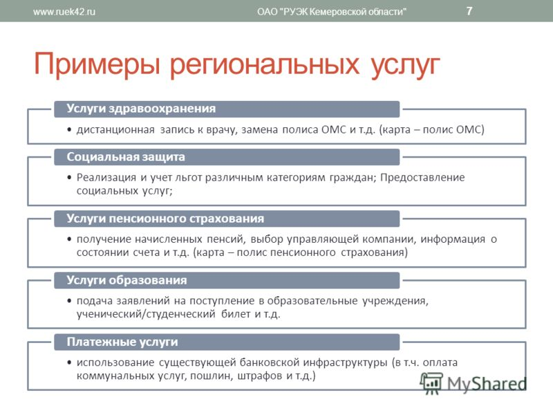 Примеры региональных услуг www.ruek42.ruОАО