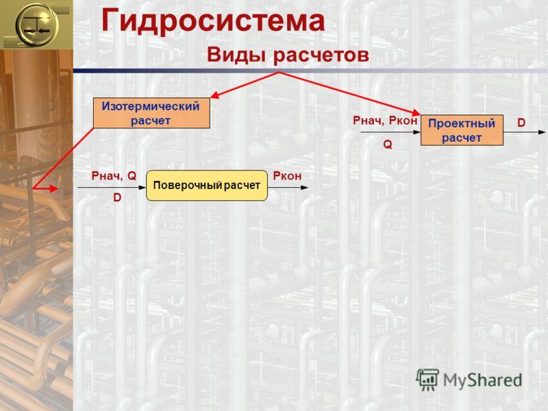 Изотермический расчет Поверочный расчет D Рнач, QРкон Проектный расчет Рнач, Ркон Q D Гидросистема Виды расчетов