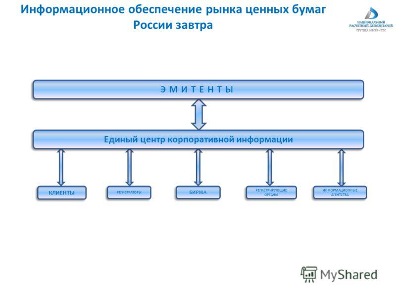 Информационное обеспечение рынка ценных бумаг России завтра ИНФОРМАЦИОННЫЕ АГЕНТСТВА ЭМИТЕНТЫ Единый центр корпоративной информации КЛИЕНТЫ РЕГИСТРАТОРЫ БИРЖА РЕГИСТРИРУЮЩИЕ ОРГАНЫ