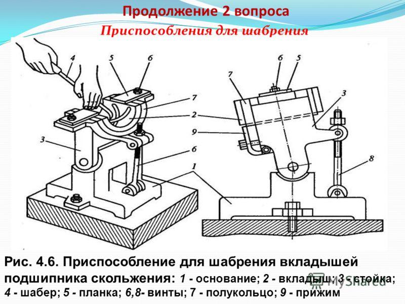 Продолжение 2 вопроса К проверочным инструментам (рис. 4.5) относятся: проверочные плиты; плоские проверочные линейки (рис. 4.5, а, б); трехгранные угловые линейки (рис. 4.5, в); угловые плиты; а также проверочные валики. Рис. 4.5. Проверочные инстру