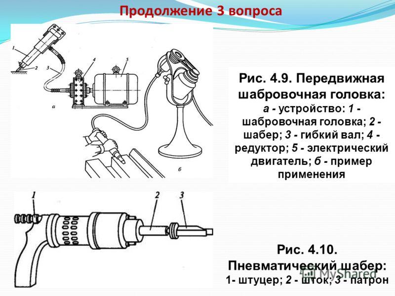 Продолжение 3 вопроса Средства механизации и альтернативные методы обработки Механизированные инструменты для шабрения могут иметь как электрический, так и пневматический привод. В большинстве случаев они связаны с источником движения гибкой связью: