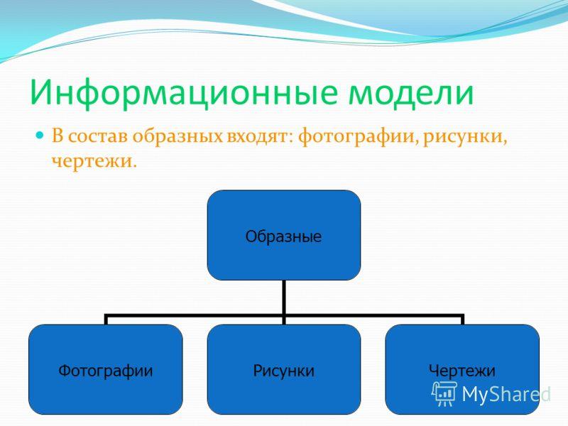 Информационные модели В состав образных входят: фотографии, рисунки, чертежи. Образные ФотографииРисункиЧертежи