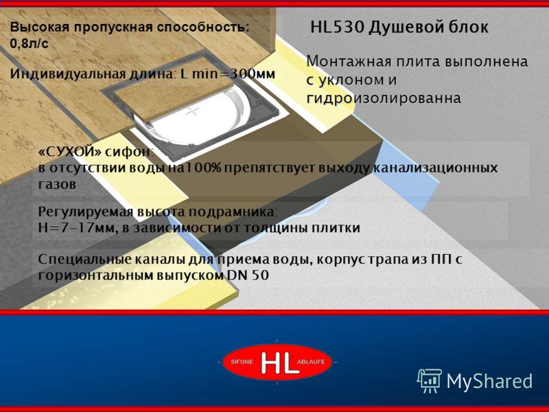 www.hutterer-lechner.com HL530 Душевой блок Монтажная плита выполнена с уклоном и гидроизолированна Высокая пропускная способность: 0,8л/с Индивидуальная длина: L min=300мм «СУХОЙ» сифон: в отсутствии воды на100% препятствует выходу канализационных г
