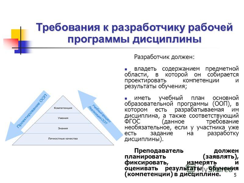 Разработчик должен: владеть содержанием предметной области, в которой он собирается проектировать компетенции и результаты обучения; иметь учебный план основной образовательной программы (ООП), в котором есть разрабатываемая им дисциплина, а также со