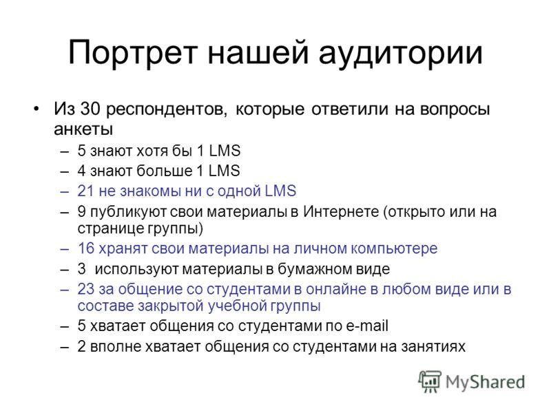 Портрет нашей аудитории Из 30 респондентов, которые ответили на вопросы анкеты –5 знают хотя бы 1 LMS –4 знают больше 1 LMS –21 не знакомы ни с одной LMS –9 публикуют свои материалы в Интернете (открыто или на странице группы) –16 хранят свои материа