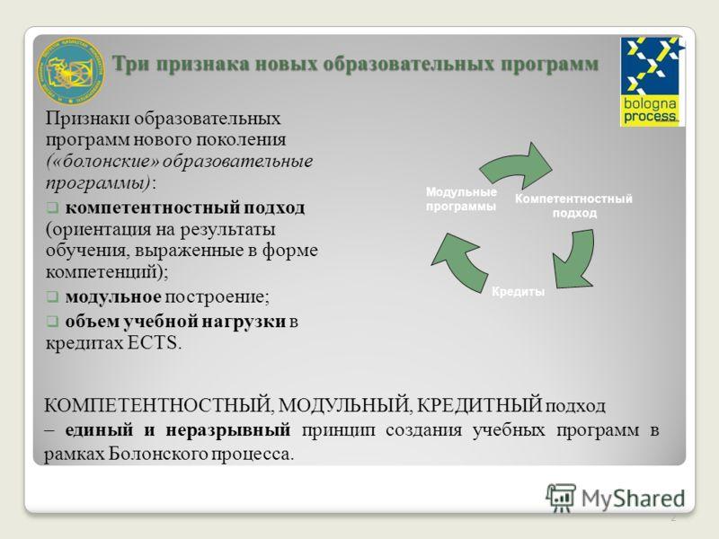 Три признака новых образовательных программ Признаки образовательных программ нового поколения («болонские» образовательные программы): компетентностный подход (ориентация на результаты обучения, выраженные в форме компетенций); модульное построение;