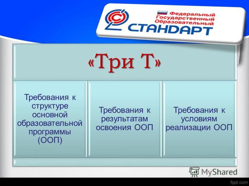 «Три Т» Требования к структуре основной образовательной программы (ООП) Требования к результатам освоения ООП Требования к условиям реализации ООП