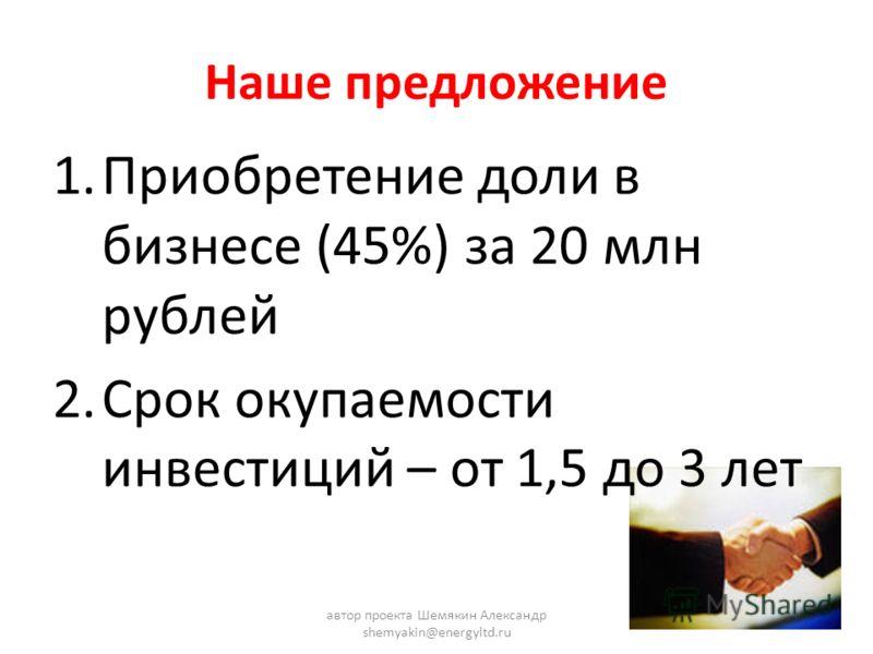 Наше предложение 1.Приобретение доли в бизнесе (45%) за 20 млн рублей 2.Срок окупаемости инвестиций – от 1,5 до 3 лет автор проекта Шемякин Александр shemyakin@energyltd.ru