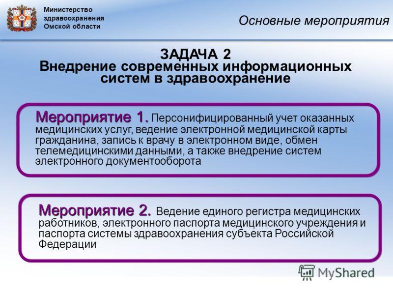 Основные мероприятия Министерство здравоохранения Омской области Мероприятие 2. Мероприятие 2. Ведение единого регистра медицинских работников, электронного паспорта медицинского учреждения и паспорта системы здравоохранения субъекта Российской Федер