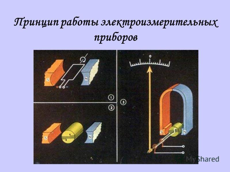 Принцип работы электроизмерительных приборов