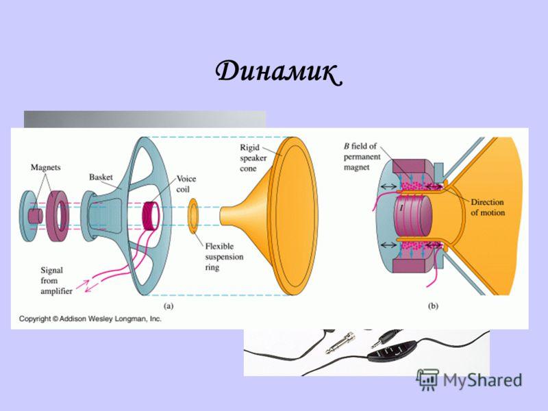 Динамик