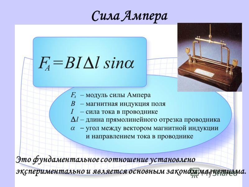 Сила Ампера Это фундаментальное соотношение установлено экспериментально и является основным законом магнетизма.