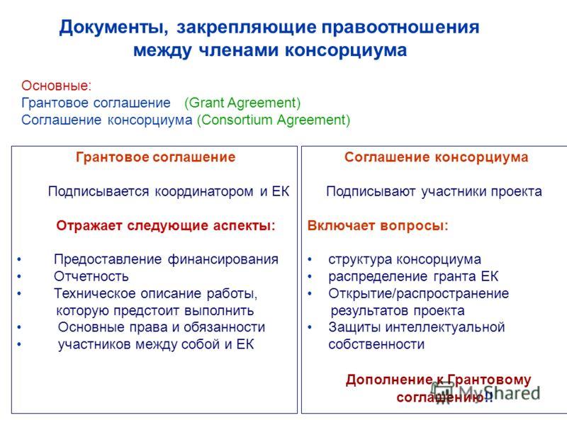 Документы, закрепляющие правоотношения между членами консорциума Основные: Грантовое соглашение (Grant Agreement) Соглашение консорциума (Consortium Agreement) Грантовое соглашение Подписывается координатором и ЕК Отражает следующие аспекты: Предоста