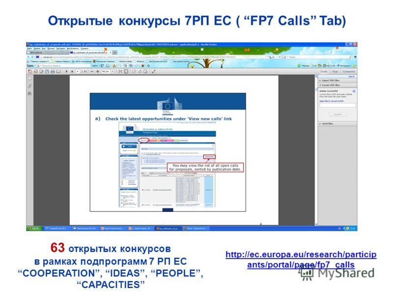 Открытые конкурсы 7РП ЕС ( FP7 Calls Tab) http://ec.europa.eu/research/particip ants/portal/page/fp7_calls 63 открытых конкурсов в рамках подпрограмм 7 РП ЕС COOPERATION, IDEAS, PEOPLE, CAPACITIES