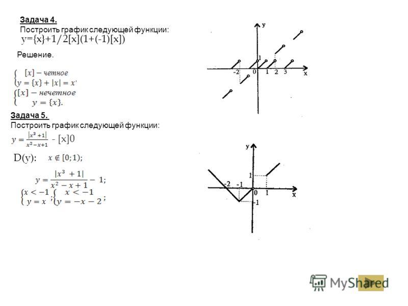 Задача 4. Построить график следующей функции: y={x}+1/2[x](1+(-1)[x]) Решение. Задача 5. Построить график следующей функции: - [x]0 D(y):