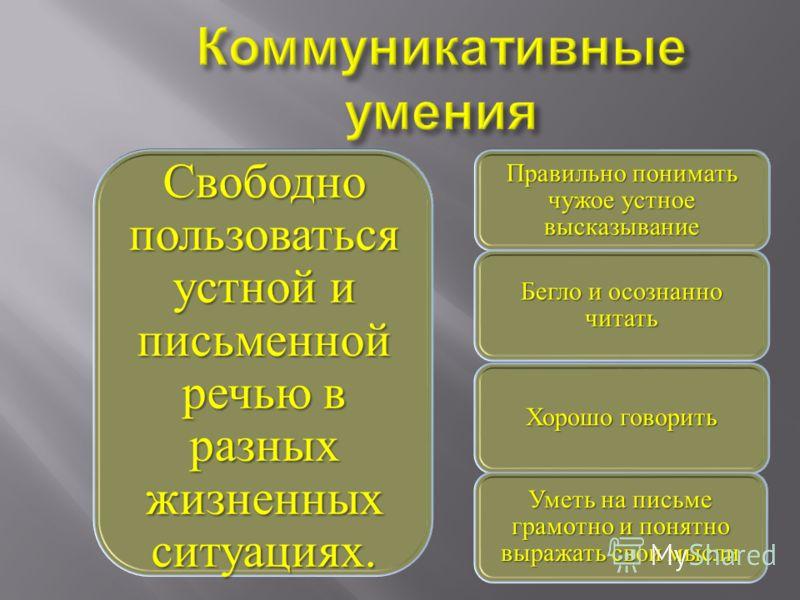 Свободно пользоваться устной и письменной речью в разных жизненных ситуациях.