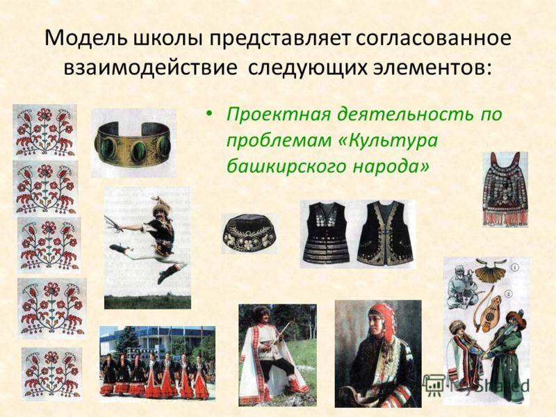 Модель школы представляет согласованное взаимодействие следующих элементов: Проектная деятельность по проблемам «Культура башкирского народа»