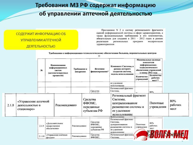 8 8 Требования МЗ РФ содержат информацию об управлении аптечной деятельностью СОДЕРЖИТ ИНФОРМАЦИЮ ОБ УПРАВЛЕНИИ АПТЕЧНОЙ ДЕЯТЕЛЬНОСТЬЮ