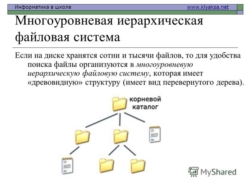 Информатика в школе www.klyaksa.netwww.klyaksa.net Многоуровневая иерархическая файловая система Если на диске хранятся сотни и тысячи файлов, то для удобства поиска файлы организуются в многоуровневую иерархическую файловую систему, которая имеет «д
