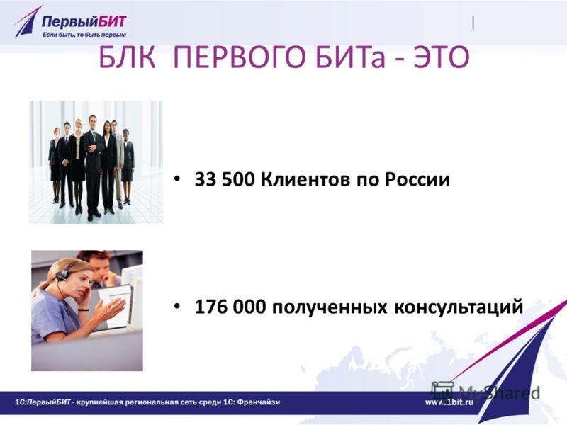 БЛК ПЕРВОГО БИТа - ЭТО 33 500 Клиентов по России 176 000 полученных консультаций
