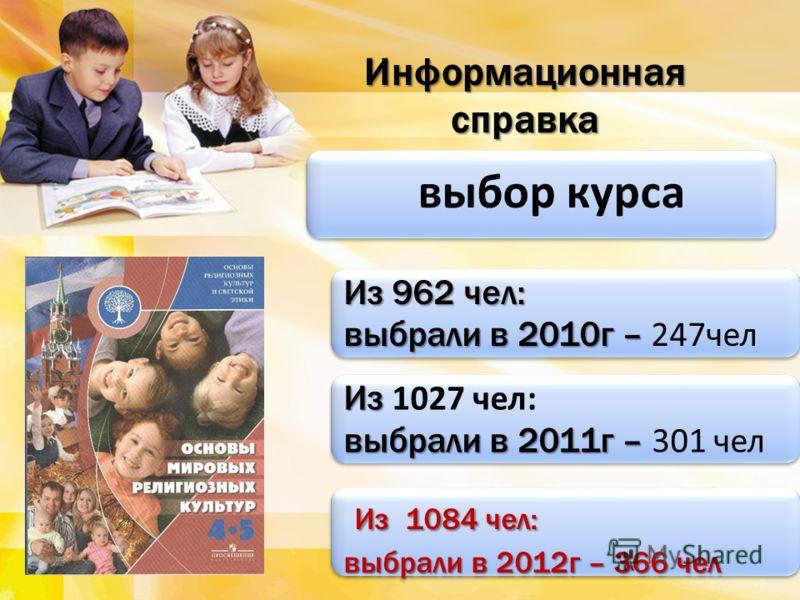 выбор курса Информационная справка Из 962 чел: выбрали в 2010г – выбрали в 2010г – 247чел Из 962 чел: выбрали в 2010г – выбрали в 2010г – 247чел Из Из 1027 чел: выбрали в 2011г – выбрали в 2011г – 301 чел Из Из 1027 чел: выбрали в 2011г – выбрали в 2