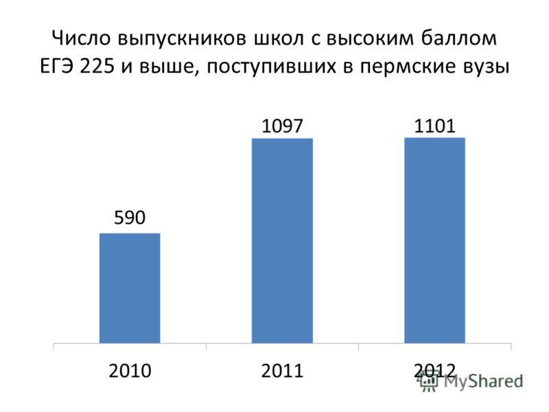 Число выпускников школ с высоким баллом ЕГЭ 225 и выше, поступивших в пермские вузы