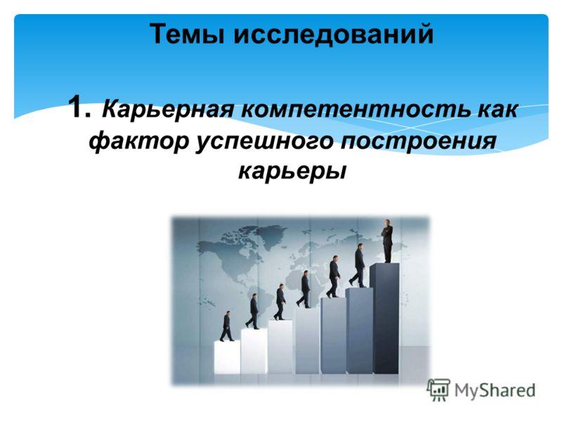 Темы исследований 1. Карьерная компетентность как фактор успешного построения карьеры