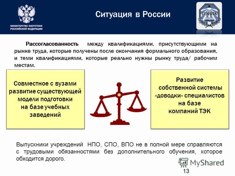 Ситуация в России Рассогласованность между квалификациями, присутствующими на рынке труда, которые получены после окончания формального образования, и теми квалификациями, которые реально нужны рынку труда/ рабочим местам. 13 Cовместное с вузами разв