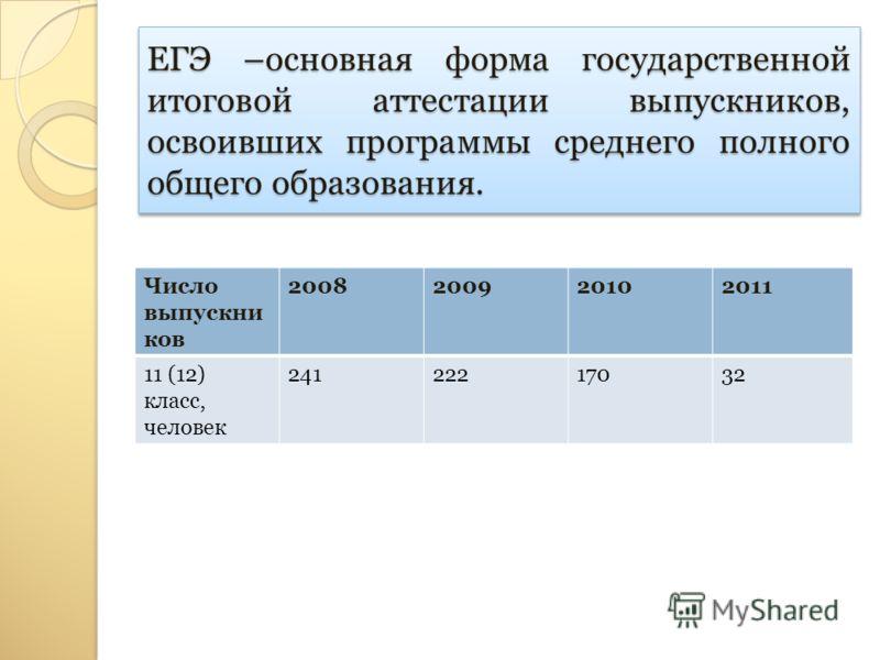ЕГЭ –основная форма государственной итоговой аттестации выпускников, освоивших программы среднего полного общего образования. Число выпускни ков 2008200920102011 11 (12) класс, человек 24122217032