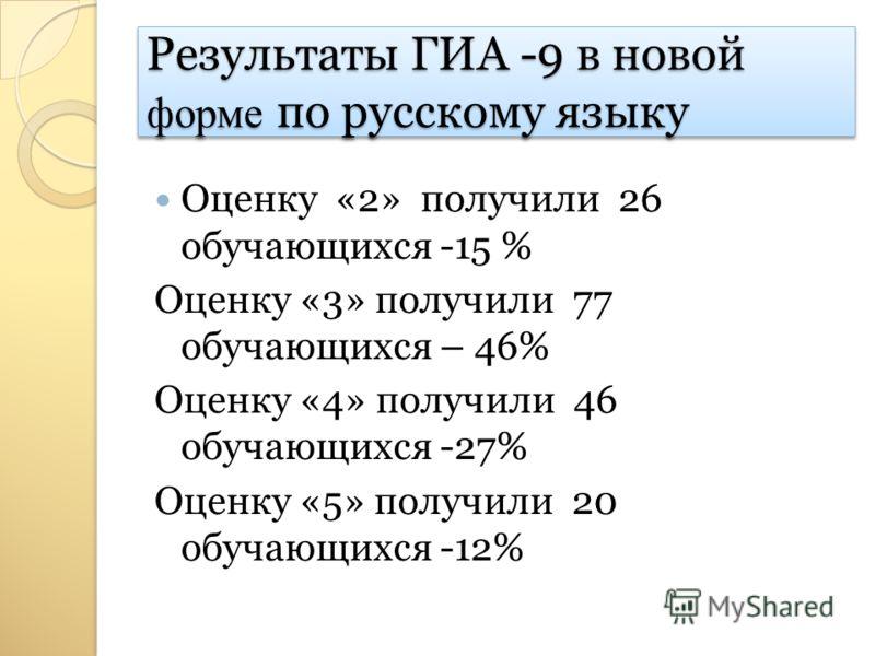Результаты ГИА -9 в новой форме по русскому языку Оценку «2» получили 26 обучающихся -15 % Оценку «3» получили 77 обучающихся – 46% Оценку «4» получили 46 обучающихся -27% Оценку «5» получили 20 обучающихся -12%
