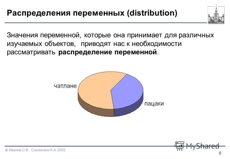 8 Иванов О.В., Соколихин А.А. 2005 Распределения переменных (distribution) Значения переменной, которые она принимает для различных изучаемых объектов, приводят нас к необходимости рассматривать распределение переменной.