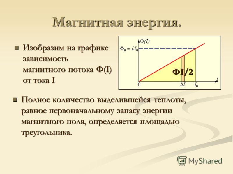 Магнитная энергия. Изобразим на графике зависимость магнитного потока Φ(I) от тока I Изобразим на графике зависимость магнитного потока Φ(I) от тока I Полное количество выделившейся теплоты, равное первоначальному запасу энергии магнитного поля, опре