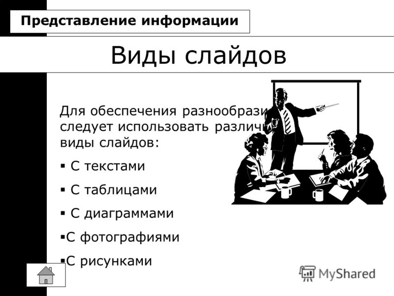 Виды слайдов Для обеспечения разнообразия следует использовать различные виды слайдов: C текстами С таблицами С диаграммами С фотографиями С рисунками Представление информации