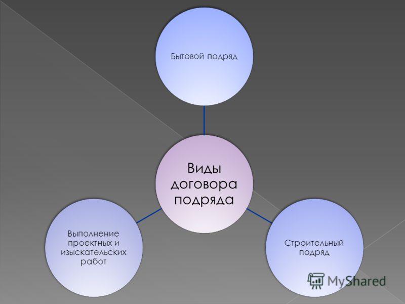 Виды договора подряда Бытовой подряд Строительный подряд Выполнение проектных и изыскательских работ