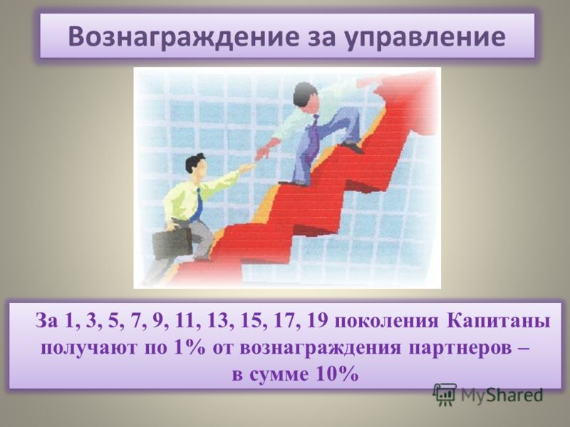 Вознаграждение за управление За 1, 3, 5, 7, 9, 11, 13, 15, 17, 19 поколения Капитаны получают по 1% от вознаграждения партнеров – в сумме 10% За 1, 3, 5, 7, 9, 11, 13, 15, 17, 19 поколения Капитаны получают по 1% от вознаграждения партнеров – в сумме