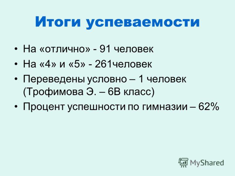 Итоги успеваемости На «отлично» - 91 человек На «4» и «5» - 261человек Переведены условно – 1 человек (Трофимова Э. – 6В класс) Процент успешности по гимназии – 62%