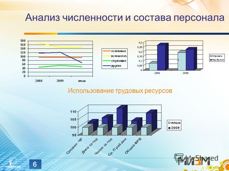 6 Анализ численности и состава персонала Использование трудовых ресурсов
