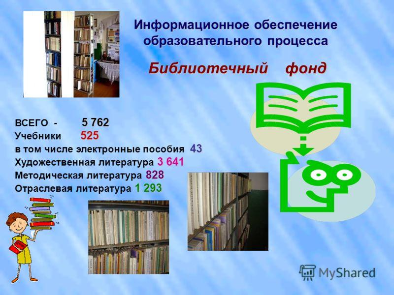 Информационное обеспечение образовательного процесса Библиотечный фонд Библиотечный фонд ВСЕГО - 5 762 Учебники 5 525 в том числе электронные пособия 43 Художественная литература 3 641 Методическая литература 828 Отраслевая литература 1 293