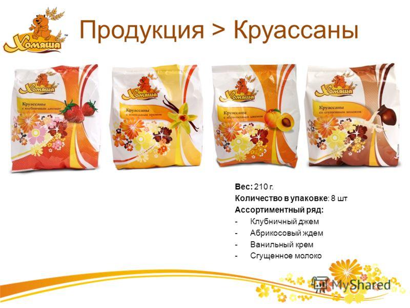 Продукция > Круассаны Вес: 210 г. Количество в упаковке: 8 шт Ассортиментный ряд: -Клубничный джем -Абрикосовый ждем -Ванильный крем -Сгущенное молоко