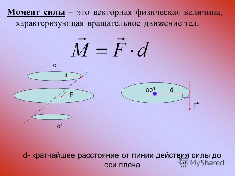 Момент силы – это векторная физическая величина, характеризующая вращательное движение тел. o o1o1 d F d- кратчайшее расстояние от линии действия силы до оси плеча F doo 1