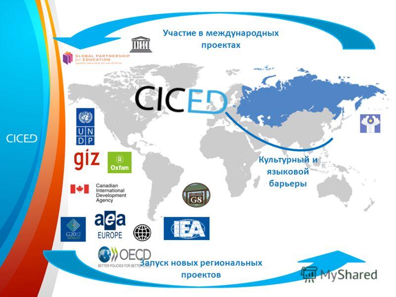 Культурный и языковой барьеры Запуск новых региональных проектов Участие в международных проектах