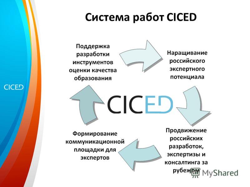 Система работ CICED