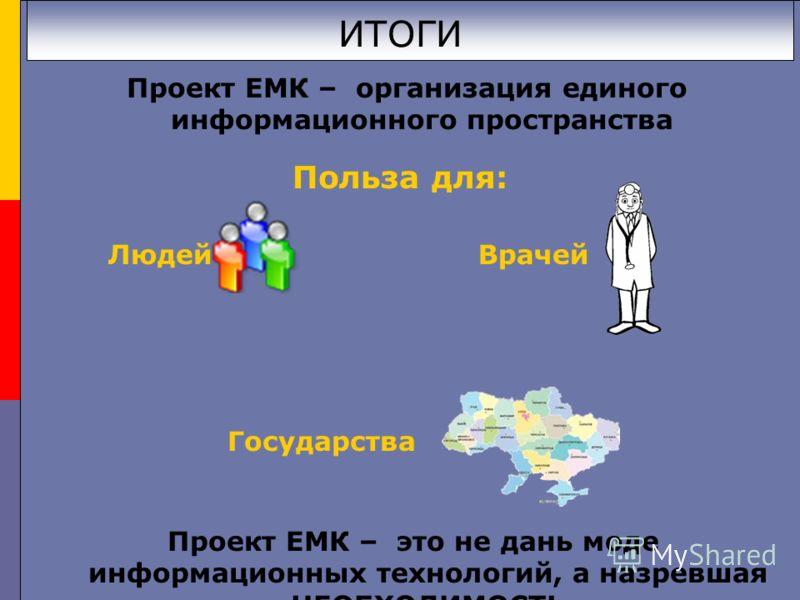 ИТОГИ Проект ЕМК – организация единого информационного пространства Людей Проект ЕМК – это не дань моде информационных технологий, а назревшая НЕОБХОДИМОСТЬ Врачей Польза для: Государства